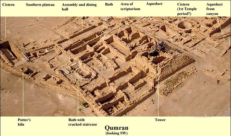 Qumran annotated